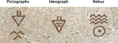 Pictogram - Ideogram - Rebus