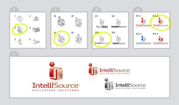IntelliSource: Stationery and LogoLOL